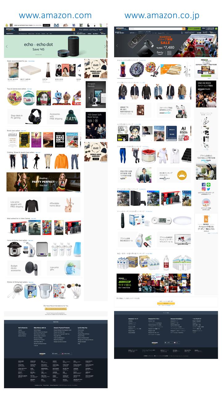 Comparison of Amazon.com and Amazon.co.jp