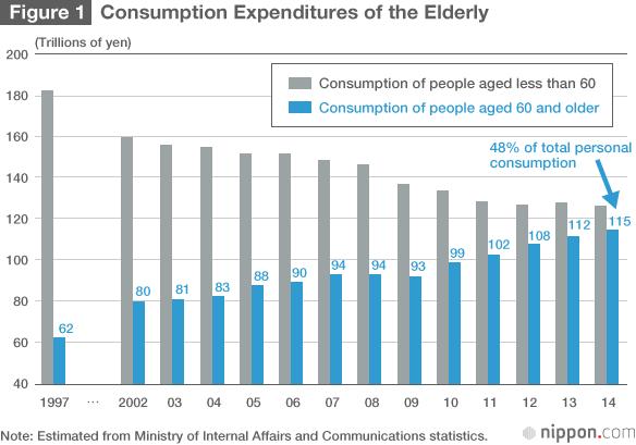 senior-consumer.png