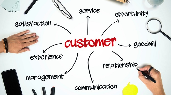 The Customer Experience Revolution: What Does It Mean for Globalization Practices?